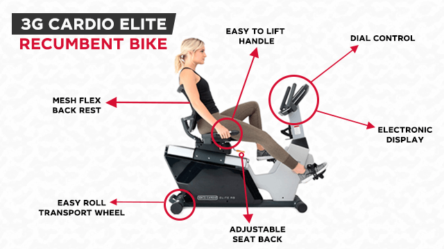 3g cardio elite recumbent bike - inforgraphic