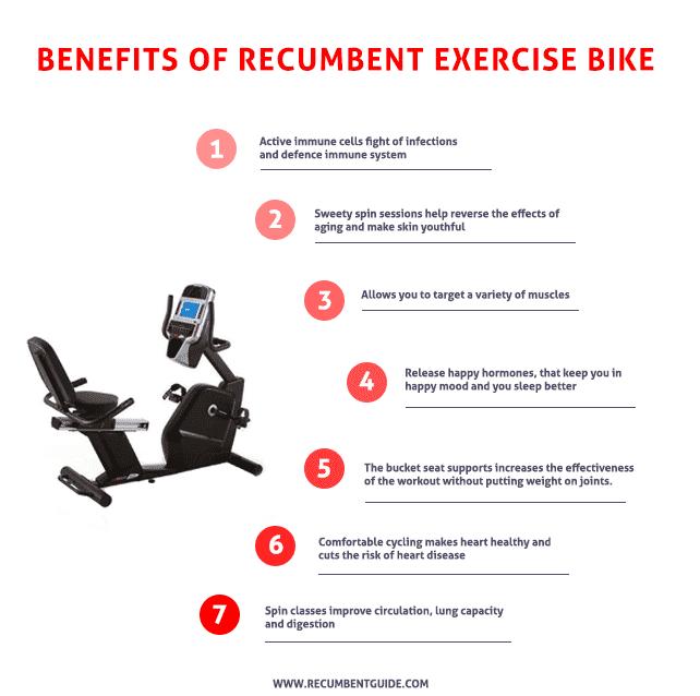 Benefits of Recumbent Exercise Bike